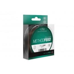 FIN Method FEED /hnedá