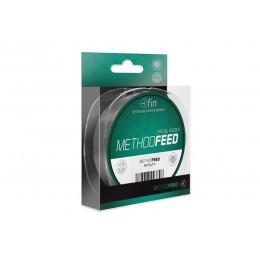FIN Method FEED /sivá